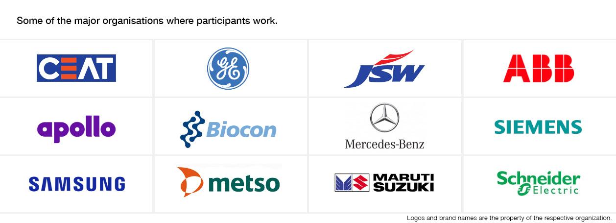 M.Tech. Manufacturing Management - Batch Profile